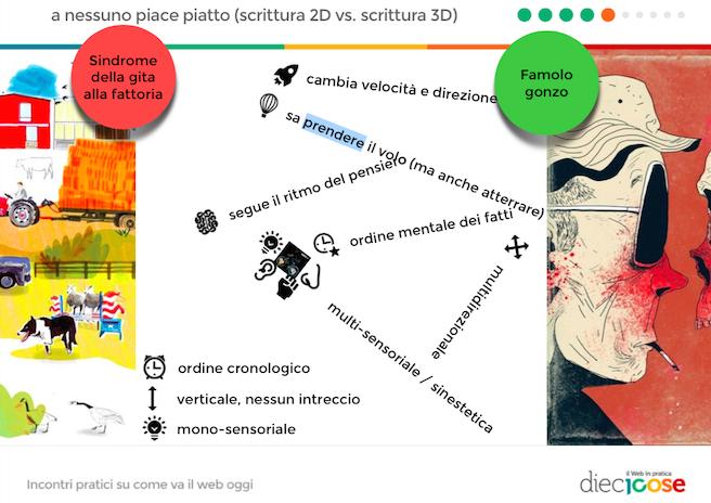 sindrome_della_fattoria_frizzifrizzi_diecicose_bologna